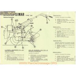 Simar 120 Motoculteur Schema Entretien