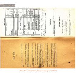 Bernard 19 39 139 239 29 49 249 Fiche Information
