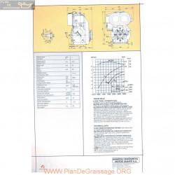 Lombardini 3 Ld 510 A 12hp 3000rpm Fiche Info