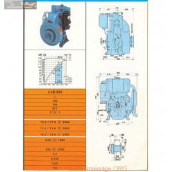 Lombardini 4 Ld 820 3000rpm Fiche Info