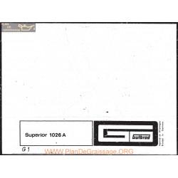 Motostandard Gutbrod 1026a Vues Es Manuel Utilisateur