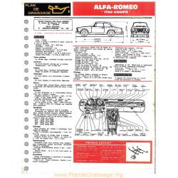 Alfa Romeo 1750 Coupe Ft