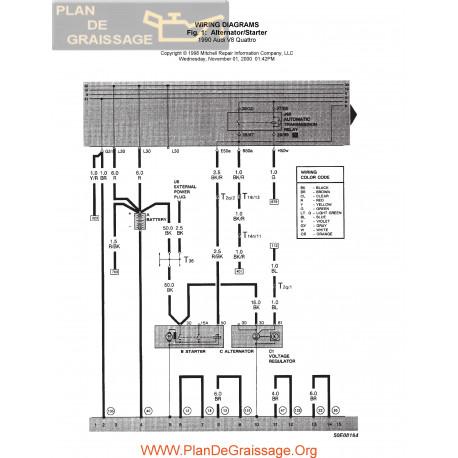 audi v8 quattro 1990 wiring diagrams - plan de graissage audi v quattro  wiring diagram on