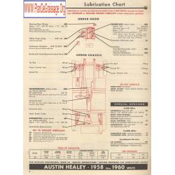 Austin Healey Sprite 1958 1960