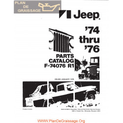 Jeep 1974 1976 Parts