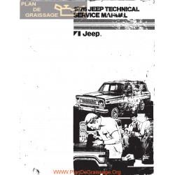 Jeep 1976 Tsm