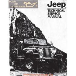 Jeep 1982 Tsm
