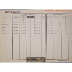 Austin Healey Sprite Mark Six 100 3000