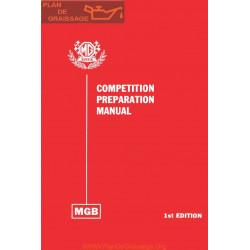 Austin Mg Mgb Competition Preparation