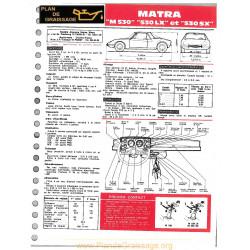 Matra M530 Lx Sx Ft