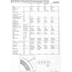 Mazda 1500 Ss 616 Capella 1600 1800