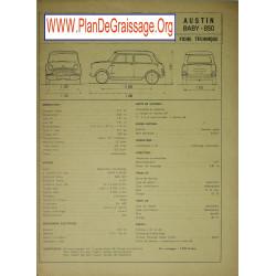 Austin Mini Baby 850