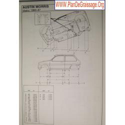 Austin Morris Metro 1980 87