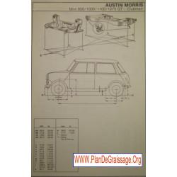 Austin Morris Mini 850 1000 1100 1275 Gt Clubman