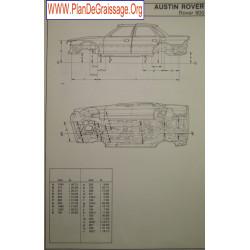 Austin Rover 800