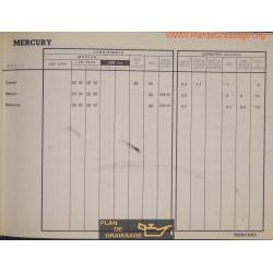 Mercury Comet Meteor Moterey