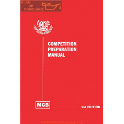 Mg b Competition Preparation Manual