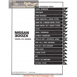 Nissan 300zx Z31 1984 Manual