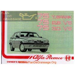 Alfa Romeo 75 Spark V6 Owners Manual