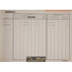 Panhard Pl 17 24 Bt Ct