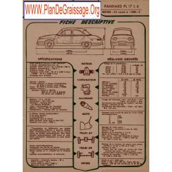 Panhard Pl 17 L6 Tigre M6 Fd