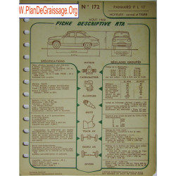 Panhard Pl 17 Tigre 172