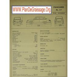 Panhard Pl 17