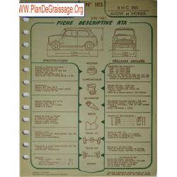 Blmc 850 Austin Morris Mini 182