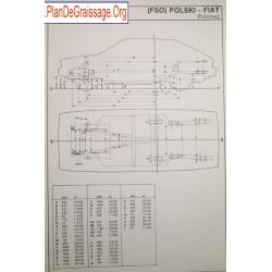 Polski Fiat Polonez