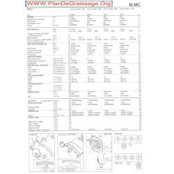 Blmc Austin Allegro 1100 1300 1500 1750