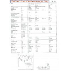 Blmc Austin Healey Sprise Mg Midjet Mk Ii Iii Iv