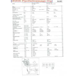 Blmc Austin Maxi 1500 1750 Hl