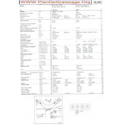 Blmc Austin Morris 1800 Wolseley 18 85 Mk Ii Iii
