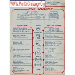 Rambler Renault Classic Fd