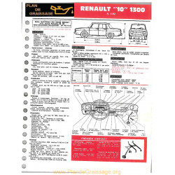 Renault 10 1300 R1192 Ft