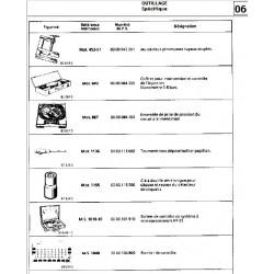 Renault 11 Manuel De Reparation Injection Monopoint Bosch