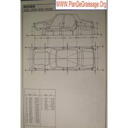 Rover 2000 2200 3500 S
