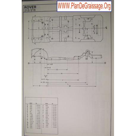 Rover 213 216