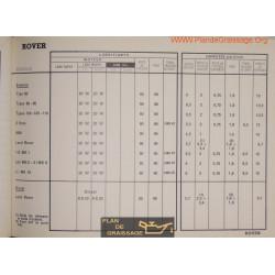 Rover 80 90 95 100 105 110 2000 Mk 2600 3000