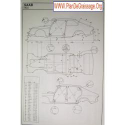 Saab 900 P2