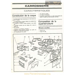 Simca 1000 Carrosserie Part1