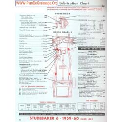 Studebaker 6 1959 1960