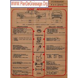 Studebaker 8 6 Cylindres Fd