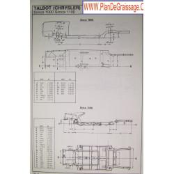 Talbot 1000 1100
