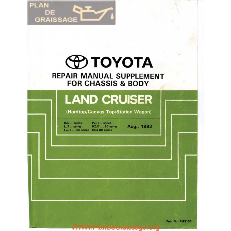 Toyota Land Cruiser Rj 7 Lj Fzj Pzj Hzj Hdj 80 1992 Repair