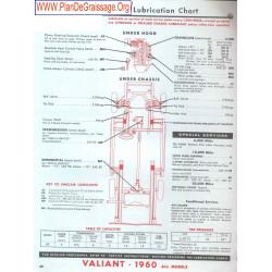 Valiant 1960