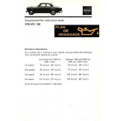 Volvo 122 Runningin