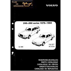 Volvo 240 260 Catalogue Piece 1979 1984