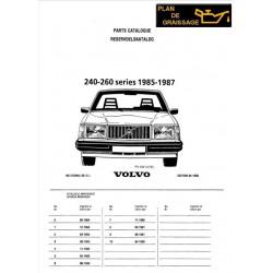 Volvo 240 260 Parts Catalogue 1985 1987