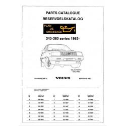 Volvo 340 360 Parts Catalogue 1985